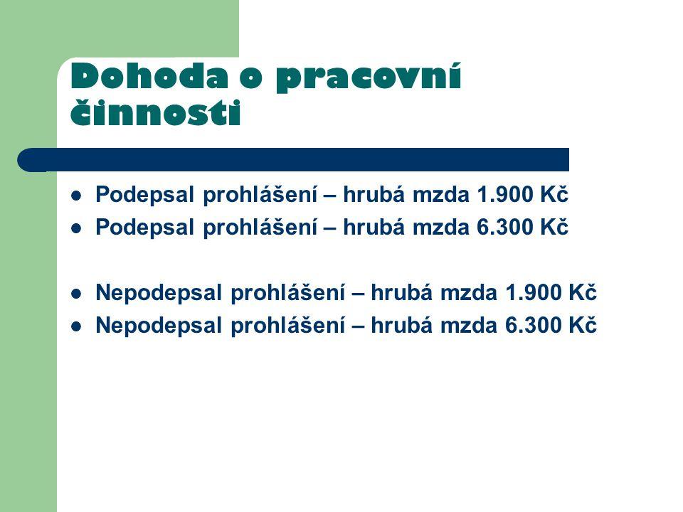 Dohoda o pracovní činnosti Podepsal prohlášení – hrubá mzda 1.900 Kč Podepsal prohlášení – hrubá mzda 6.300 Kč Nepodepsal prohlášení – hrubá mzda 1.90