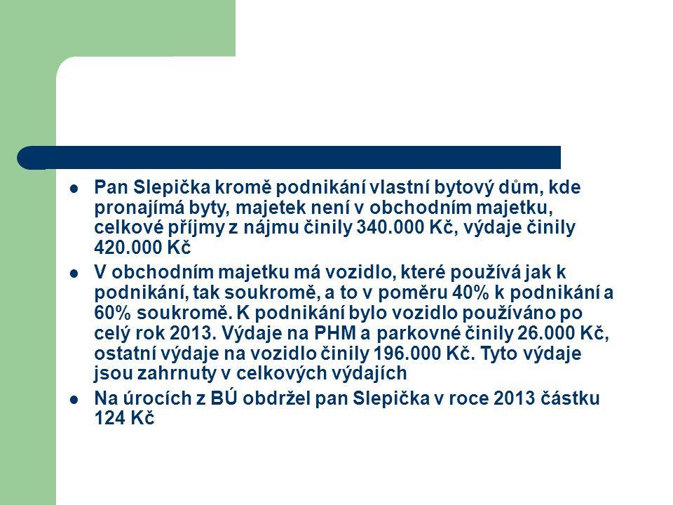 Pan Slepička kromě podnikání vlastní bytový dům, kde pronajímá byty, majetek není v obchodním majetku, celkové příjmy z nájmu činily 340.000 Kč, výdaj