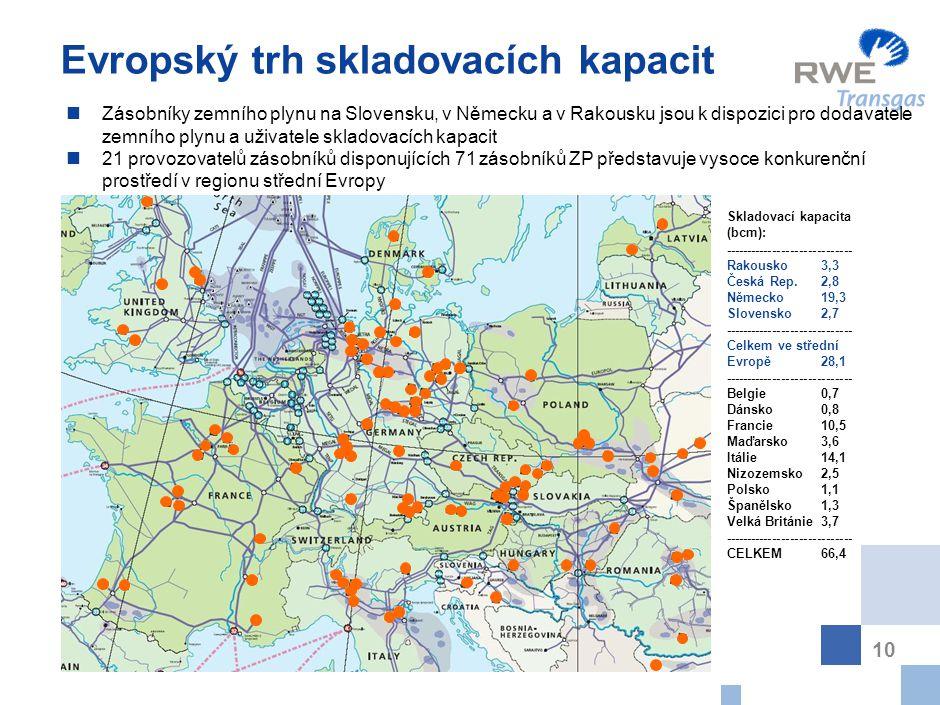 10 Evropský trh skladovacích kapacit Zásobníky zemního plynu na Slovensku, v Německu a v Rakousku jsou k dispozici pro dodavatele zemního plynu a uživatele skladovacích kapacit 21 provozovatelů zásobníků disponujících 71 zásobníků ZP představuje vysoce konkurenční prostředí v regionu střední Evropy Skladovací kapacita (bcm): ----------------------------- Rakousko3,3 Česká Rep.2,8 Německo19,3 Slovensko2,7 ----------------------------- Celkem ve střední Evropě28,1 ----------------------------- Belgie0,7 Dánsko0,8 Francie10,5 Maďarsko3,6 Itálie14,1 Nizozemsko2,5 Polsko1,1 Španělsko1,3 Velká Británie3,7 ----------------------------- CELKEM66,4