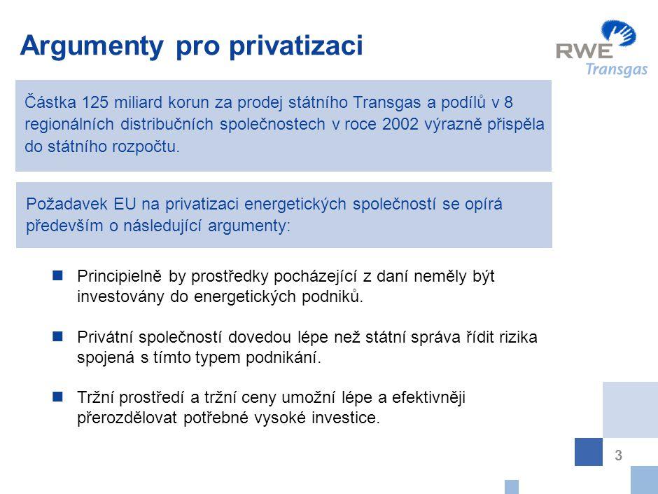 3 Argumenty pro privatizaci Principielně by prostředky pocházející z daní neměly být investovány do energetických podniků. Privátní společností dovedo