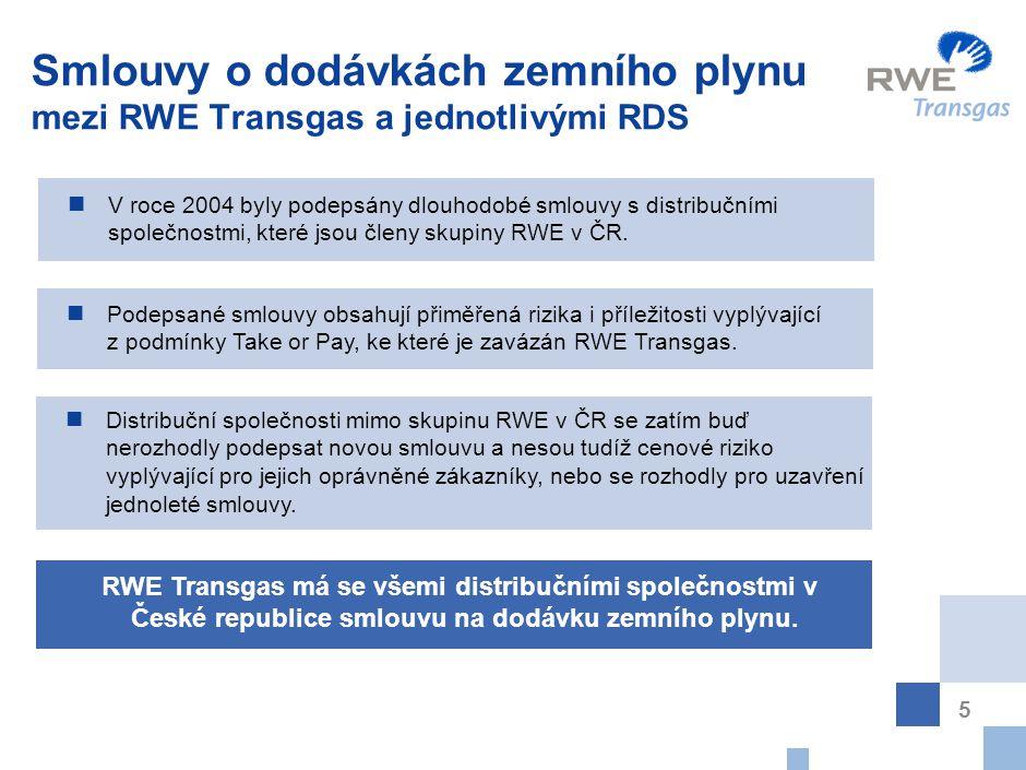 5 Smlouvy o dodávkách zemního plynu mezi RWE Transgas a jednotlivými RDS V roce 2004 byly podepsány dlouhodobé smlouvy s distribučními společnostmi, které jsou členy skupiny RWE v ČR.