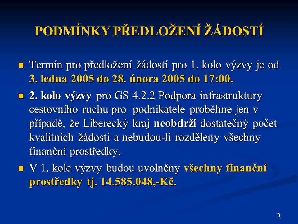14 3.Podrobný rozpočet projektu Viz příloha č.
