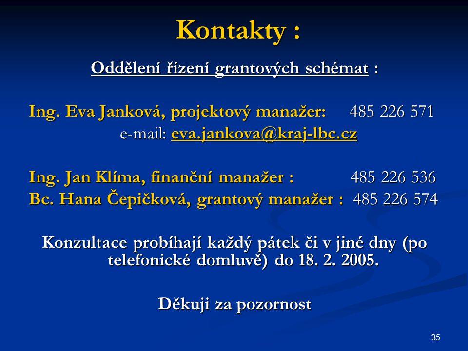 35 Kontakty : Oddělení řízení grantových schémat : Ing.