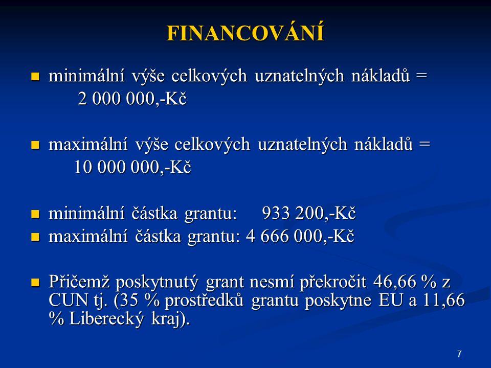 7 FINANCOVÁNÍ minimální výše celkových uznatelných nákladů = minimální výše celkových uznatelných nákladů = 2 000 000,-Kč 2 000 000,-Kč maximální výše celkových uznatelných nákladů = maximální výše celkových uznatelných nákladů = 10 000 000,-Kč 10 000 000,-Kč minimální částka grantu: 933 200,-Kč minimální částka grantu: 933 200,-Kč maximální částka grantu: 4 666 000,-Kč maximální částka grantu: 4 666 000,-Kč Přičemž poskytnutý grant nesmí překročit 46,66 % z CUN tj.