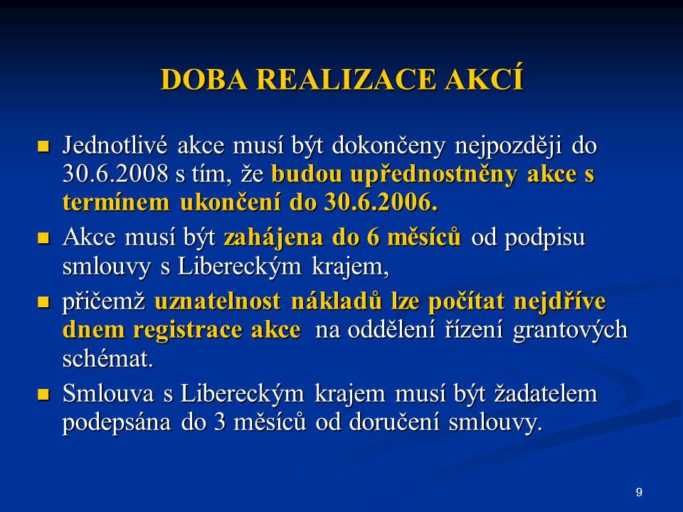 9 DOBA REALIZACE AKCÍ Jednotlivé akce musí být dokončeny nejpozději do 30.6.2008 s tím, že budou upřednostněny akce s termínem ukončení do 30.6.2006.