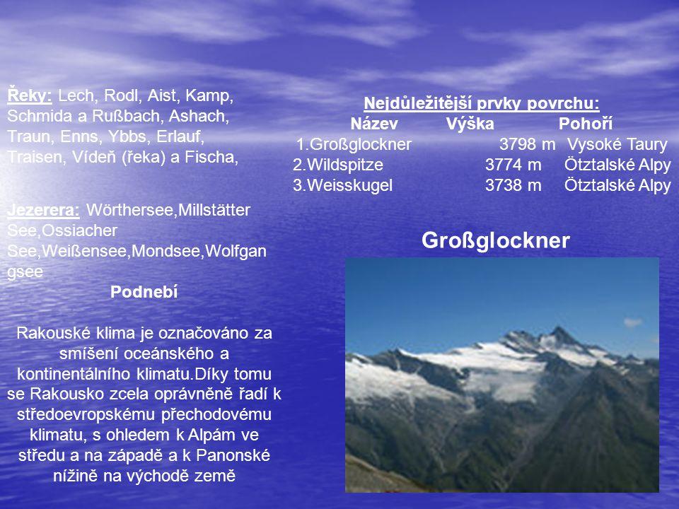 Großglockner Nejdůležitější prvky povrchu: Název Výška Pohoří 1.Großglockner 3798 mVysoké Taury 2.Wildspitze 3774 mÖtztalské Alpy 3.Weisskugel 3738 mÖ