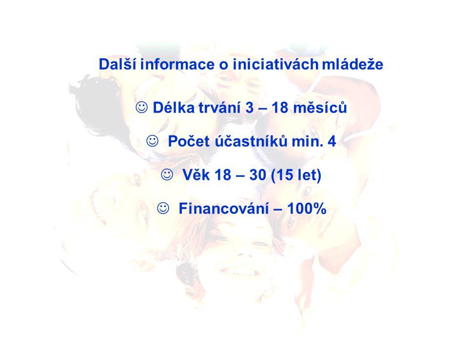 Další informace o iniciativách mládeže Délka trvání 3 – 18 měsíců Počet účastníků min.