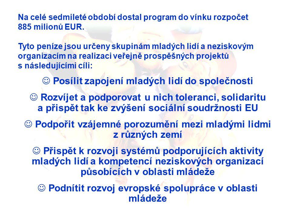 Na celé sedmileté období dostal program do vínku rozpočet 885 milionů EUR.