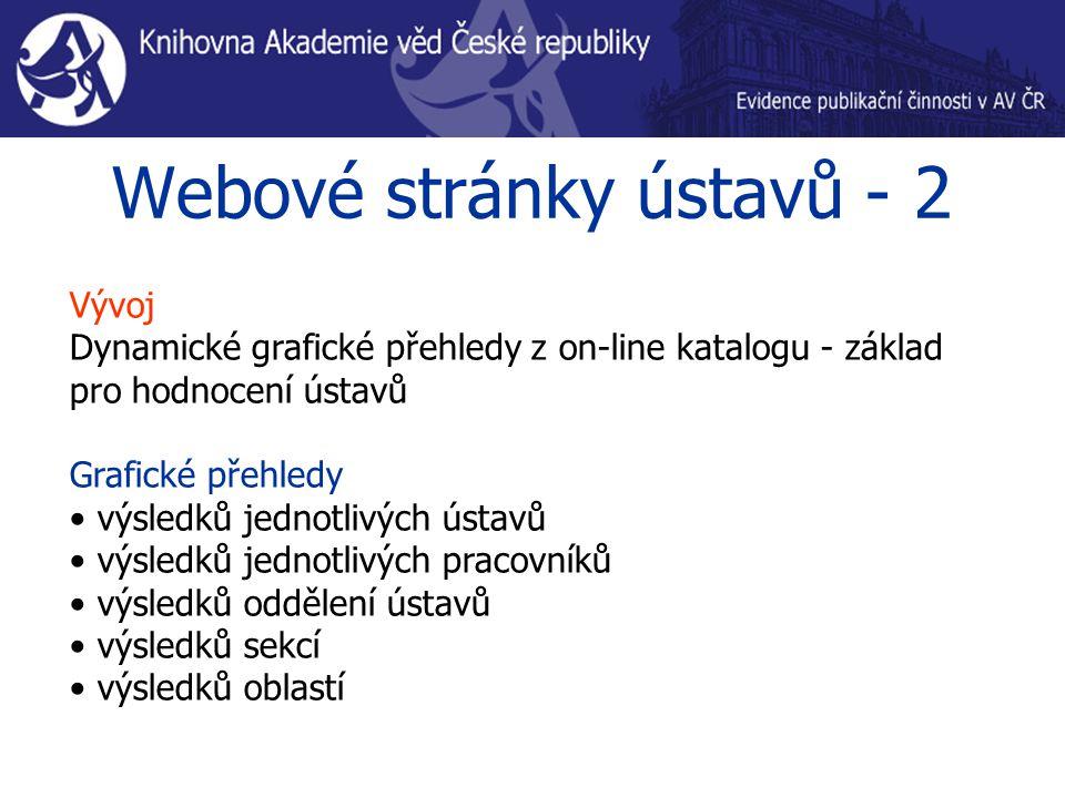 Webové stránky ústavů - 2 Vývoj Dynamické grafické přehledy z on-line katalogu - základ pro hodnocení ústavů Grafické přehledy výsledků jednotlivých ú