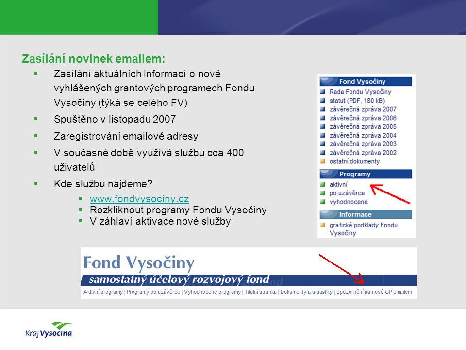 Zasílání novinek emailem:  Zasílání aktuálních informací o nově vyhlášených grantových programech Fondu Vysočiny (týká se celého FV)  Spuštěno v listopadu 2007  Zaregistrování emailové adresy  V současné době využívá službu cca 400 uživatelů  Kde službu najdeme.