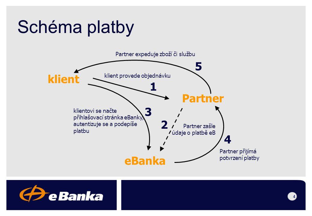 Platební systém eBanky Jak funguje