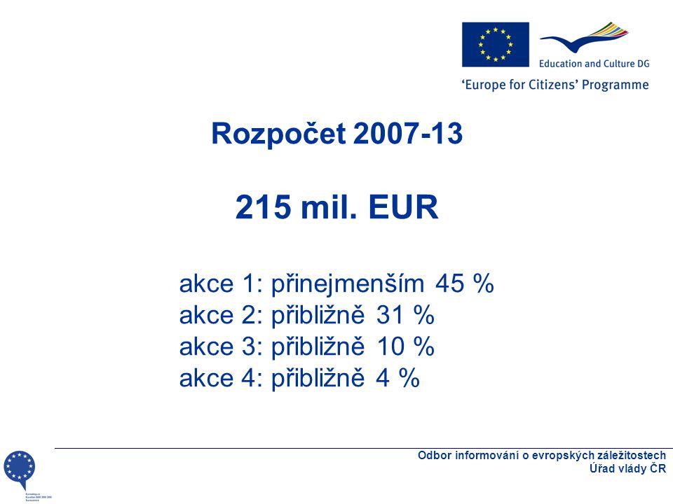 Odbor informování o evropských záležitostech Úřad vlády ČR Rozpočet 2007-13 215 mil.