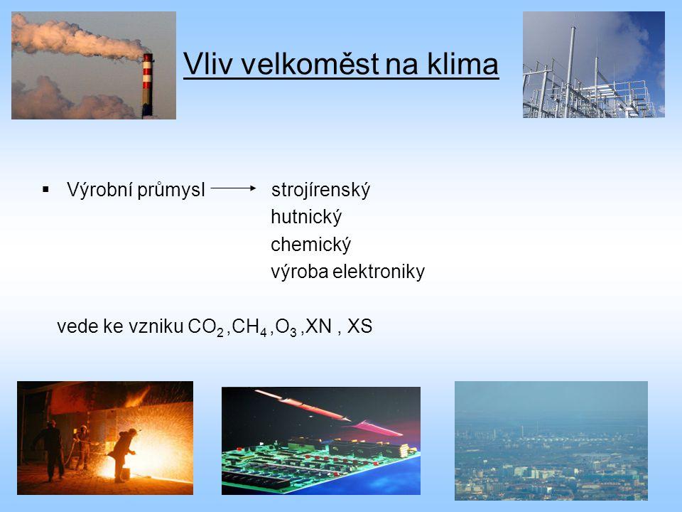 Vliv velkoměst na klima  Výrobní průmysl strojírenský hutnický chemický výroba elektroniky vede ke vzniku CO 2,CH 4,O 3,XN, XS