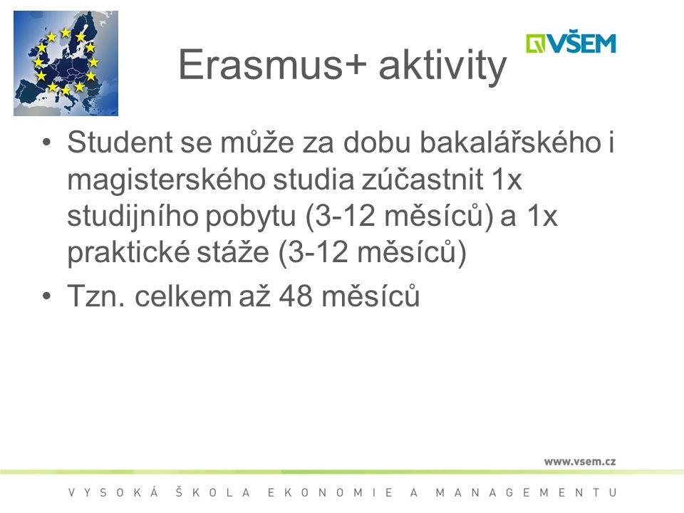 Erasmus+ aktivity Student se může za dobu bakalářského i magisterského studia zúčastnit 1x studijního pobytu (3-12 měsíců) a 1x praktické stáže (3-12
