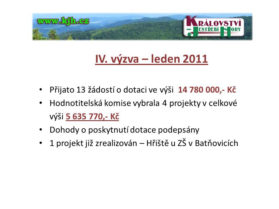 IV. výzva – leden 2011 Přijato 13 žádostí o dotaci ve výši 14 780 000,- Kč Hodnotitelská komise vybrala 4 projekty v celkové výši 5 635 770,- Kč Dohod