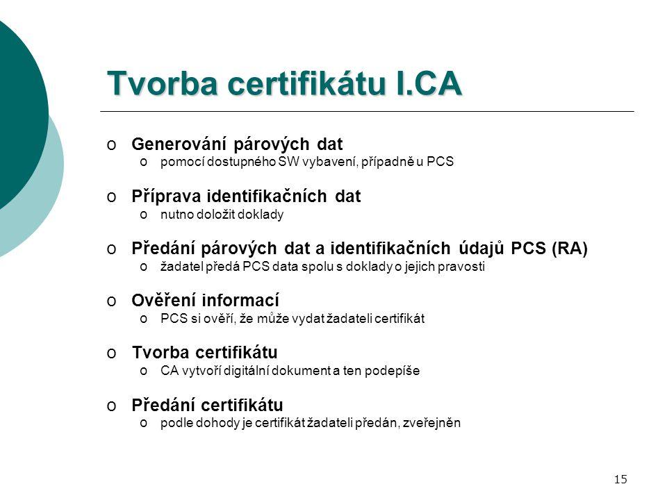 15 Tvorba certifikátu I.CA o Generování párových dat o pomocí dostupného SW vybavení, případně u PCS o Příprava identifikačních dat o nutno doložit doklady o Předání párových dat a identifikačních údajů PCS (RA) o žadatel předá PCS data spolu s doklady o jejich pravosti o Ověření informací o PCS si ověří, že může vydat žadateli certifikát o Tvorba certifikátu o CA vytvoří digitální dokument a ten podepíše o Předání certifikátu o podle dohody je certifikát žadateli předán, zveřejněn