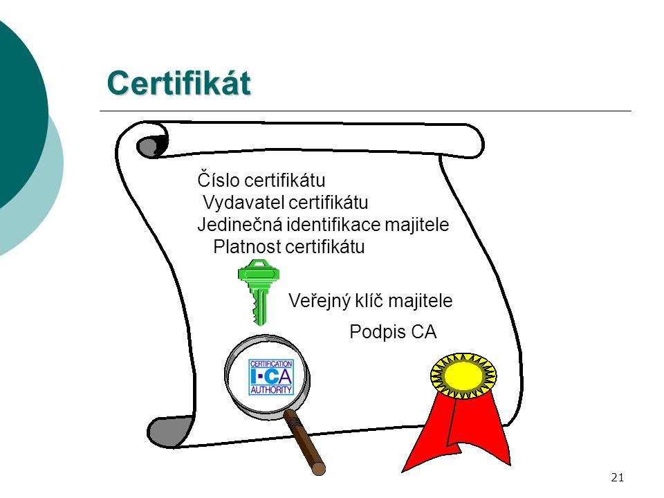 21 Certifikát Číslo certifikátu Vydavatel certifikátu Jedinečná identifikace majitele Platnost certifikátu Veřejný klíč majitele Podpis CA