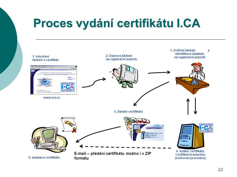 22 Proces vydání certifikátu I.CA 1. Vytvoření žádosti o certifikát 6. Instalace certifikátu 2. Doprava žádosti na registrační autoritu 5. Získání cer