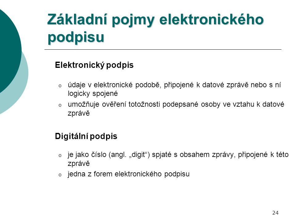 24 Základní pojmy elektronického podpisu Elektronický podpis o údaje v elektronické podobě, připojené k datové zprávě nebo s ní logicky spojené o umož