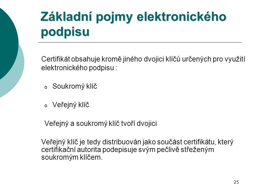 25 Základní pojmy elektronického podpisu Certifikát obsahuje kromě jiného dvojici klíčů určených pro využití elektronického podpisu : o Soukromý klíč o Veřejný klíč Veřejný a soukromý klíč tvoří dvojici Veřejný klíč je tedy distribuován jako součást certifikátu, který certifikační autorita podepisuje svým pečlivě střeženým soukromým klíčem.