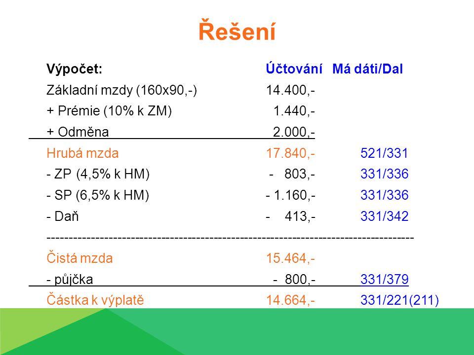 Řešení Výpočet:Účtování Má dáti/Dal Základní mzdy (160x90,-)14.400,- + Prémie (10% k ZM) 1.440,- + Odměna 2.000,- Hrubá mzda17.840,-521/331 - ZP(4,5% k HM) - 803,-331/336 - SP (6,5% k HM)- 1.160,-331/336 - Daň- 413,-331/342 ------------------------------------------------------------------------------------ Čistá mzda15.464,- - půjčka - 800,-331/379 Částka k výplatě14.664,-331/221(211)