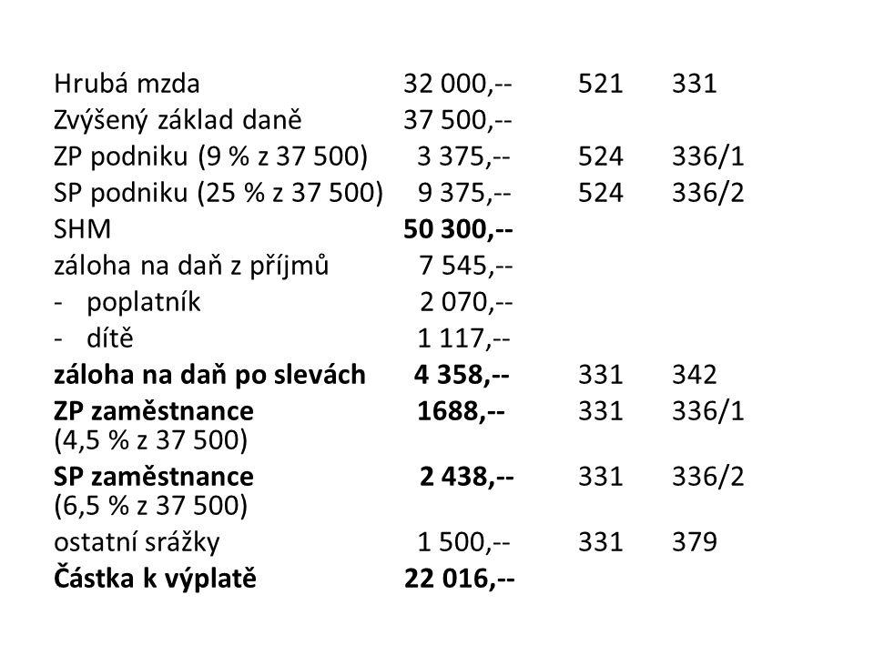 Hrubá mzda32 000,--521 331 Zvýšený základ daně 37 500,-- ZP podniku (9 % z 37 500) 3 375,--524 336/1 SP podniku (25 % z 37 500) 9 375,--524 336/2 SHM50 300,-- záloha na daň z příjmů 7 545,-- -poplatník 2 070,-- -dítě 1 117,-- záloha na daň po slevách 4 358,--331 342 ZP zaměstnance 1688,--331 336/1 (4,5 % z 37 500) SP zaměstnance 2 438,--331 336/2 (6,5 % z 37 500) ostatní srážky 1 500,--331 379 Částka k výplatě 22 016,--