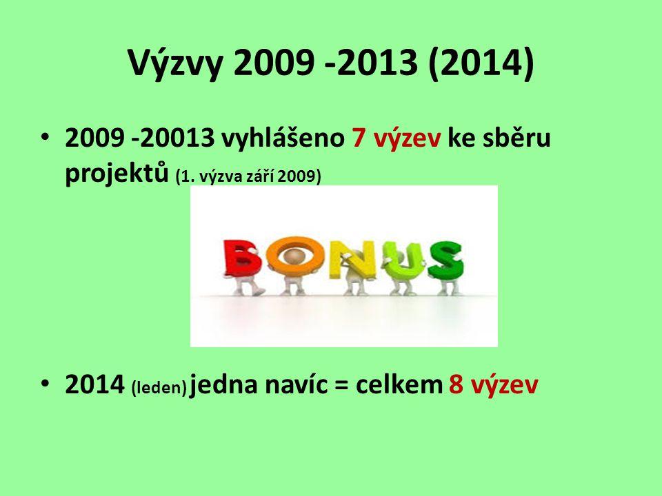 Výzvy 2009 -2013 (2014) 2009 -20013 vyhlášeno 7 výzev ke sběru projektů (1.