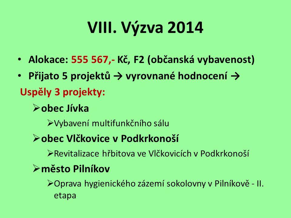 Výzvy 2009 -2013 (2014) celková alokace na opatření IV.1.2.