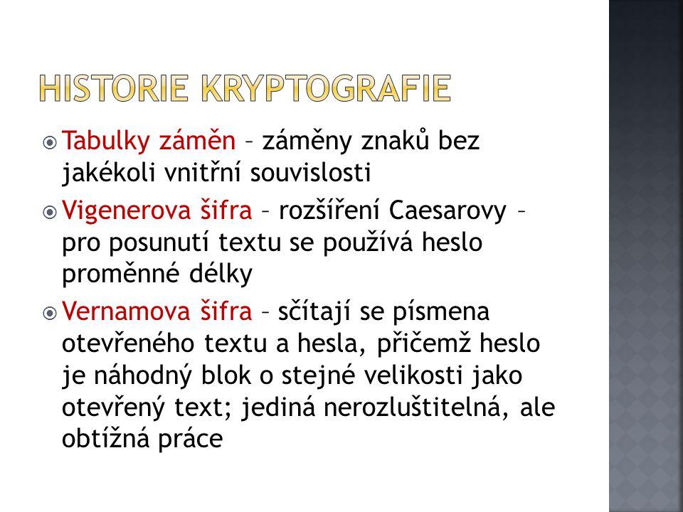  Tabulky záměn – záměny znaků bez jakékoli vnitřní souvislosti  Vigenerova šifra – rozšíření Caesarovy – pro posunutí textu se používá heslo proměnné délky  Vernamova šifra – sčítají se písmena otevřeného textu a hesla, přičemž heslo je náhodný blok o stejné velikosti jako otevřený text; jediná nerozluštitelná, ale obtížná práce