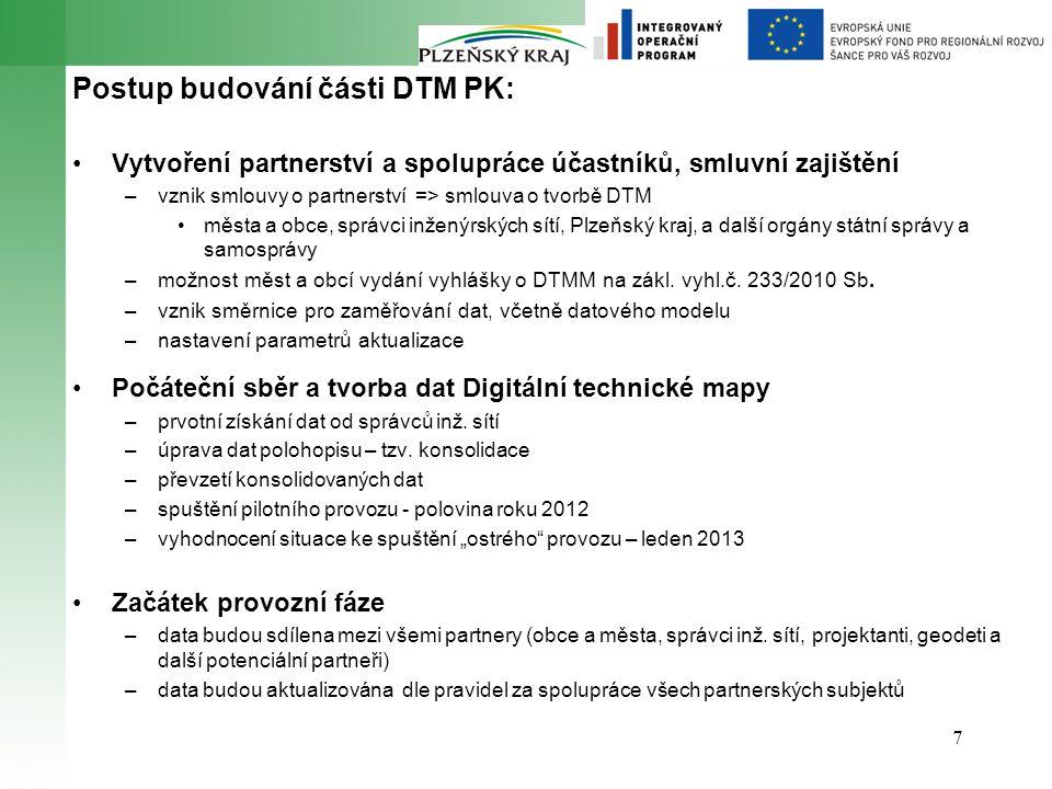 7 Postup budování části DTM PK: Vytvoření partnerství a spolupráce účastníků, smluvní zajištění –vznik smlouvy o partnerství => smlouva o tvorbě DTM m