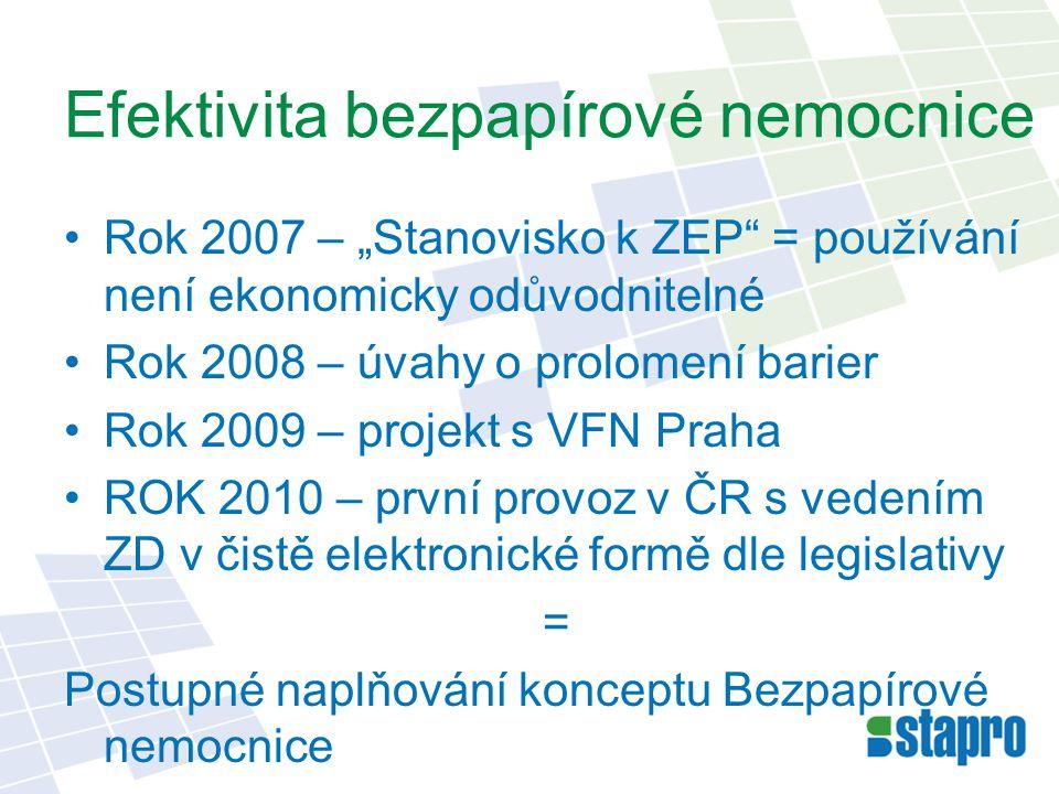 Subdodavatelé a technologie Havel & Holásek s.r.o.