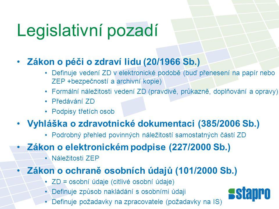 Axiomy zdravotní dokumentace v čistě elektronické formě DŮVĚRYHODNOST Kvalifikovaný certifikát vydaný akreditovaným poskytovatelem certifikačních služeb BEZPEČÍ Vytváření prostředkem pro bezpečné vytváření EP Ověřován prostředkem pro bezpečné ověřování EP = ZNEMOŽNĚNÍ ZNEUŽITÍ PODPISOVÝCH DAT pomocí HW a SW prostředků AUTENTIČNOST Podepsaný dokument je opatřen časovým razítkem JISTOTA Technologie pro dlouhodobou archivaci Certifikované v ČR