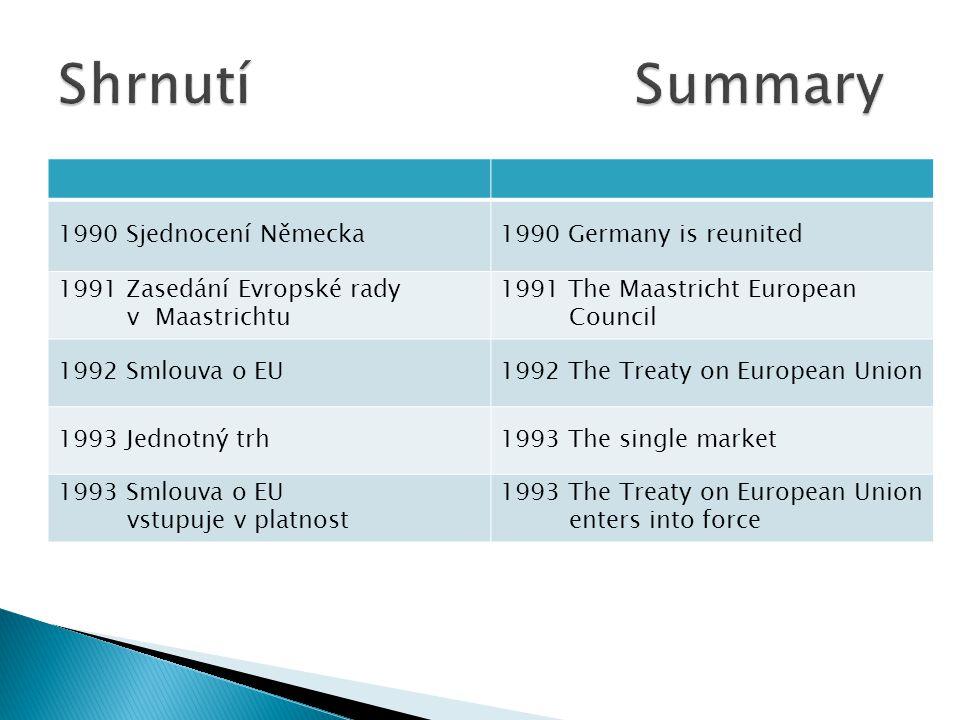 1990 Sjednocení Německa1990 Germany is reunited 1991 Zasedání Evropské rady v Maastrichtu 1991 The Maastricht European Council 1992 Smlouva o EU1992 T
