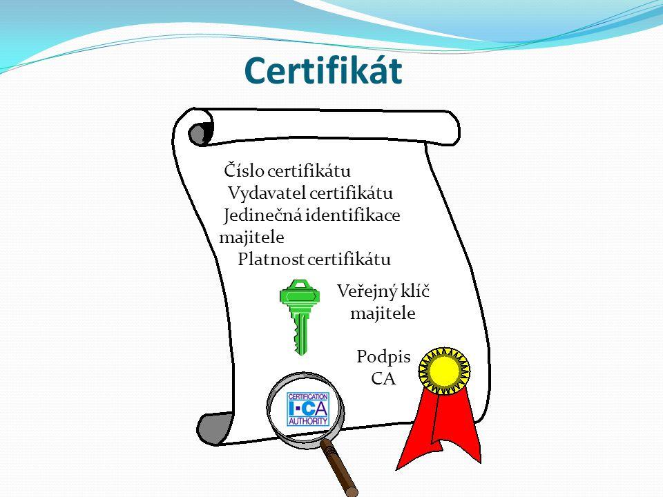 Certifikát Číslo certifikátu Vydavatel certifikátu Jedinečná identifikace majitele Platnost certifikátu Veřejný klíč majitele Podpis CA
