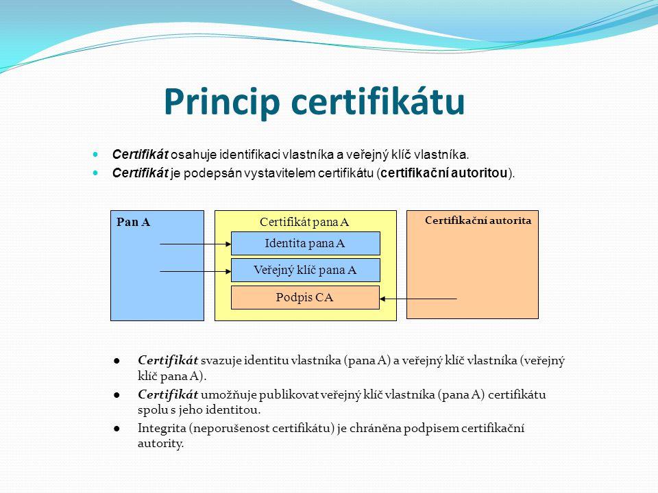 Princip certifikátu Certifikát osahuje identifikaci vlastníka a veřejný klíč vlastníka. Certifikát je podepsán vystavitelem certifikátu (certifikační