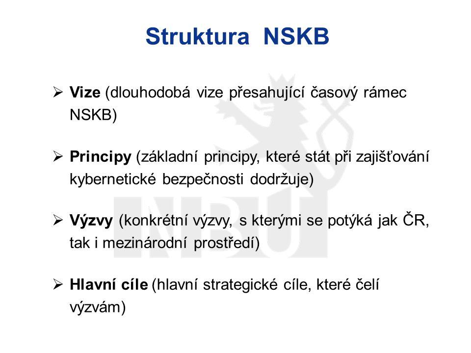 Struktura NSKB  Vize (dlouhodobá vize přesahující časový rámec NSKB)  Principy (základní principy, které stát při zajišťování kybernetické bezpečnos