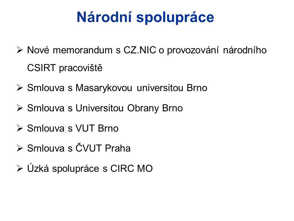 Národní spolupráce  Nové memorandum s CZ.NIC o provozování národního CSIRT pracoviště  Smlouva s Masarykovou universitou Brno  Smlouva s Universito