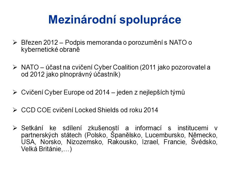 Mezinárodní spolupráce  Březen 2012 – Podpis memoranda o porozumění s NATO o kybernetické obraně  NATO – účast na cvičení Cyber Coalition (2011 jako