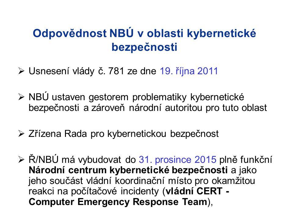 Zákon o kybernetické bezpečnosti - principy  Individuální zodpovědnost provozovatele za bezpečnost vlastní sítě (jak zajištění proti útokům zvenčí, tak i zabezpečení proti zneužití k útokům na jiné sítě)  Rozdělení kyberprostoru na část spravovanou vládním CERT (kritická informační infrastruktura definovaná nařízením vlády) a národním CERT  Princip technologické neutrality  Minimalizace zasahování do práv soukromoprávních subjektů  Princip ochrany informačního sebeurčení člověka