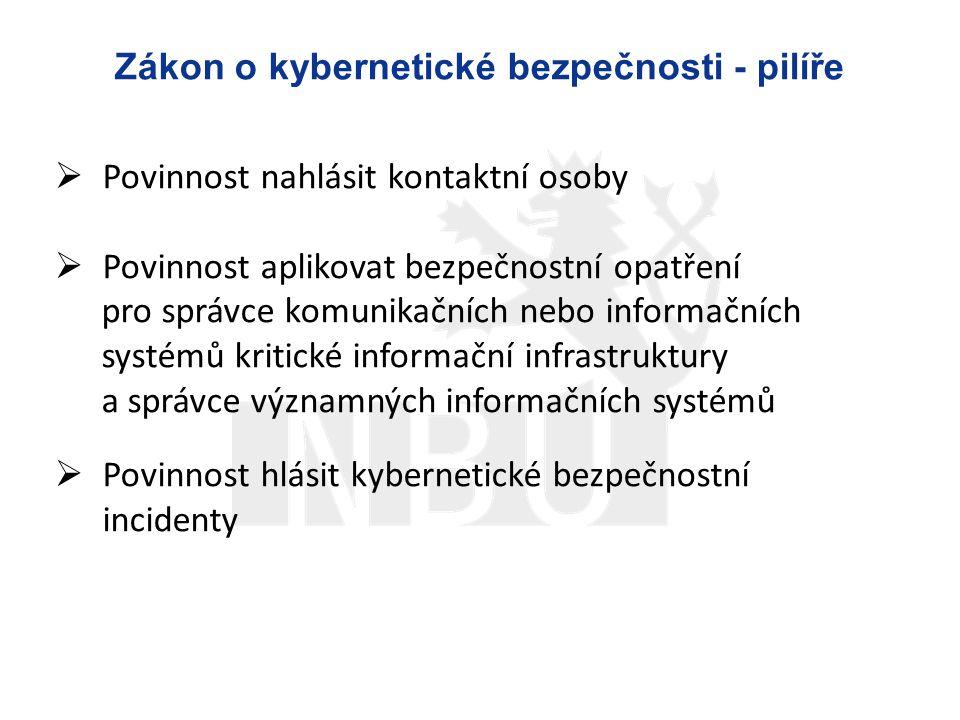 Zákon o kybernetické bezpečnosti - pilíře  Povinnost nahlásit kontaktní osoby  Povinnost aplikovat bezpečnostní opatření pro správce komunikačních n
