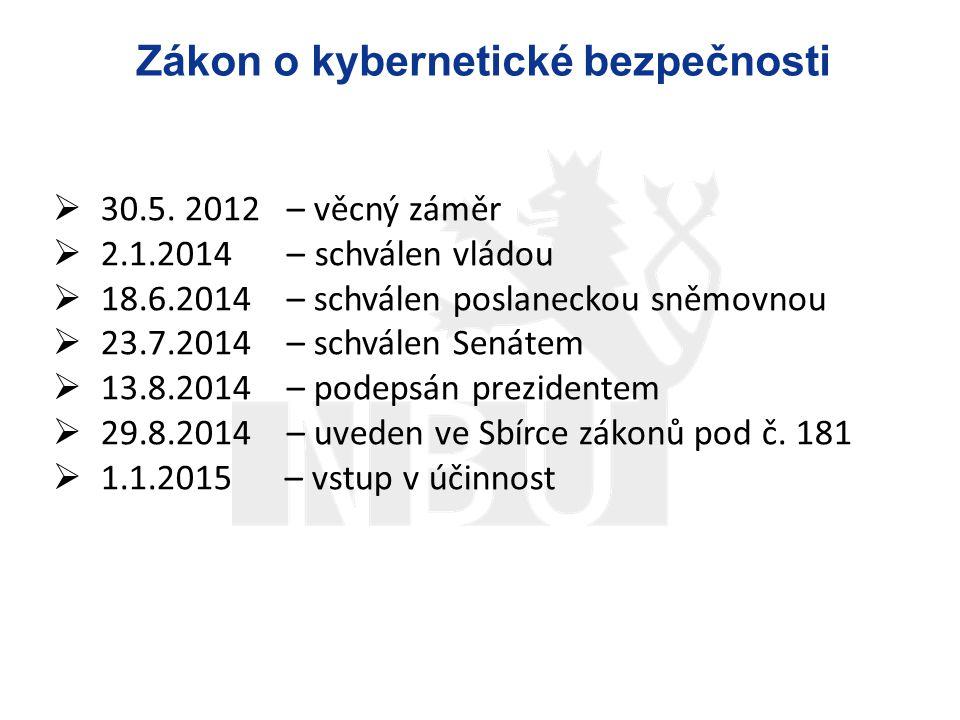 Zákon o kybernetické bezpečnosti  30.5. 2012 – věcný záměr  2.1.2014 – schválen vládou  18.6.2014 – schválen poslaneckou sněmovnou  23.7.2014 – sc