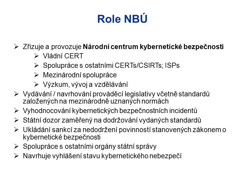 Role NBÚ  Zřizuje a provozuje Národní centrum kybernetické bezpečnosti  Vládní CERT  Spolupráce s ostatními CERTs/CSIRTs; ISPs  Mezinárodní spolup
