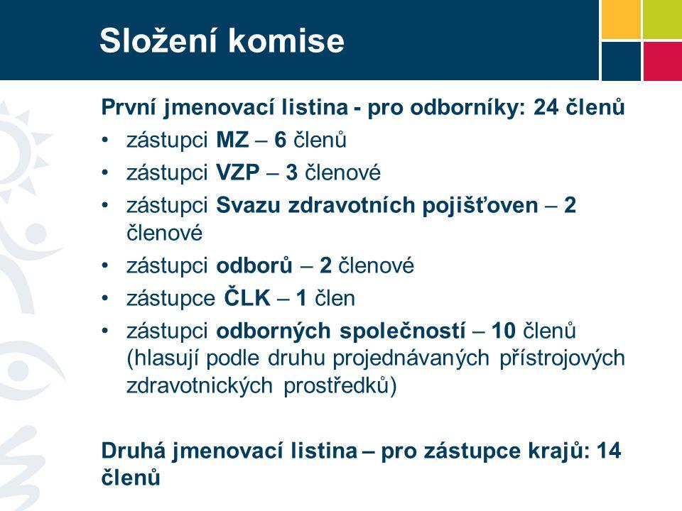 Složení komise První jmenovací listina - pro odborníky: 24 členů zástupci MZ – 6 členů zástupci VZP – 3 členové zástupci Svazu zdravotních pojišťoven