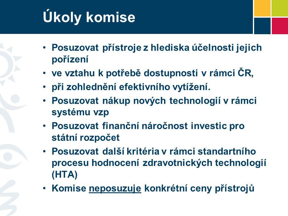 Úkoly komise Posuzovat přístroje z hlediska účelnosti jejich pořízení ve vztahu k potřebě dostupnosti v rámci ČR, při zohlednění efektivního vytížení.