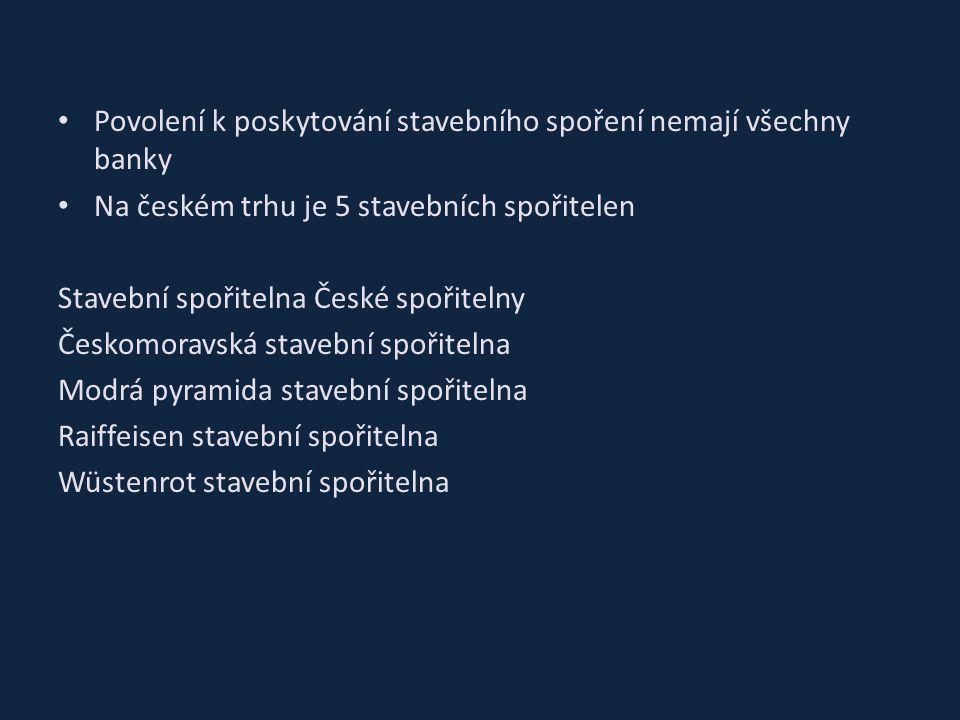 Povolení k poskytování stavebního spoření nemají všechny banky Na českém trhu je 5 stavebních spořitelen Stavební spořitelna České spořitelny Českomor