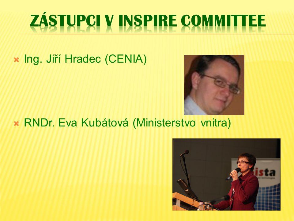  Ing. Jiří Hradec (CENIA)  RNDr. Eva Kubátová (Ministerstvo vnitra)