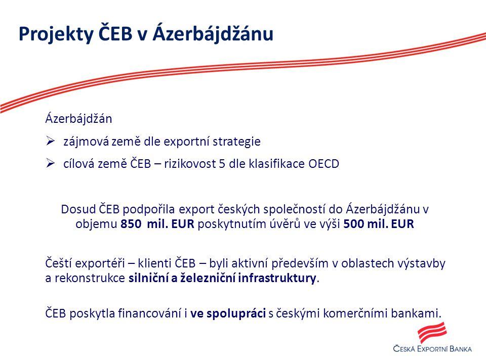 Projekty ČEB v Ázerbájdžánu Ázerbájdžán  zájmová země dle exportní strategie  cílová země ČEB – rizikovost 5 dle klasifikace OECD Dosud ČEB podpořil