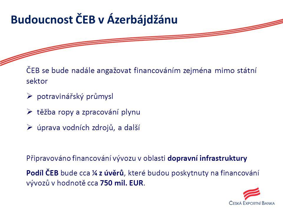 Budoucnost ČEB v Ázerbájdžánu ČEB se bude nadále angažovat financováním zejména mimo státní sektor  potravinářský průmysl  těžba ropy a zpracování p