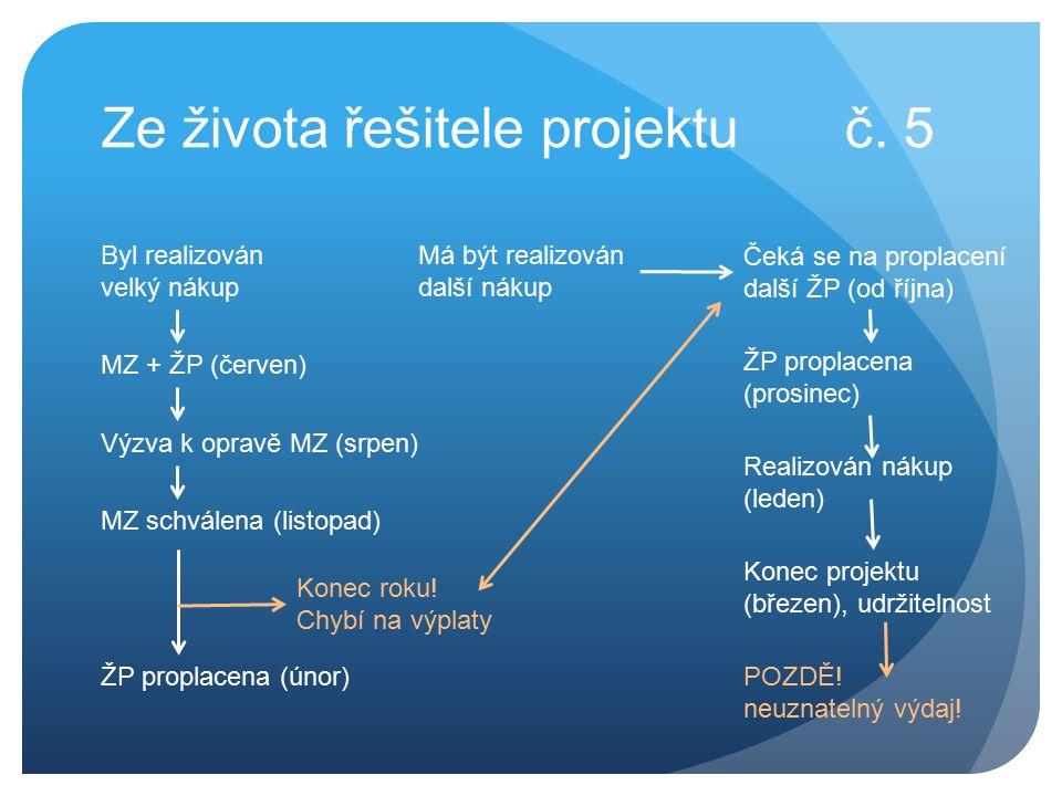 Ze života řešitele projektu č. 5 Byl realizován velký nákup MZ + ŽP (červen) Výzva k opravě MZ (srpen) MZ schválena (listopad) ŽP proplacena (únor) Má