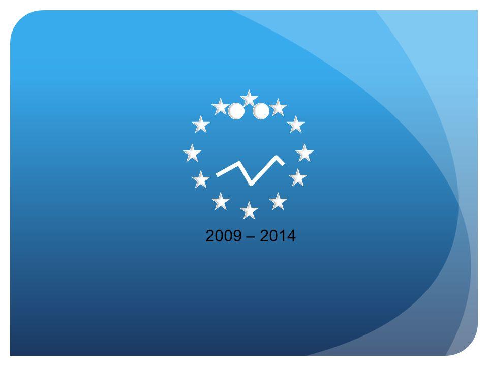 2009 – 2014